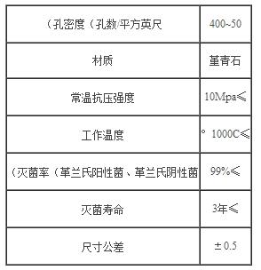 全材料抗菌蜂窝陶瓷-.jpg